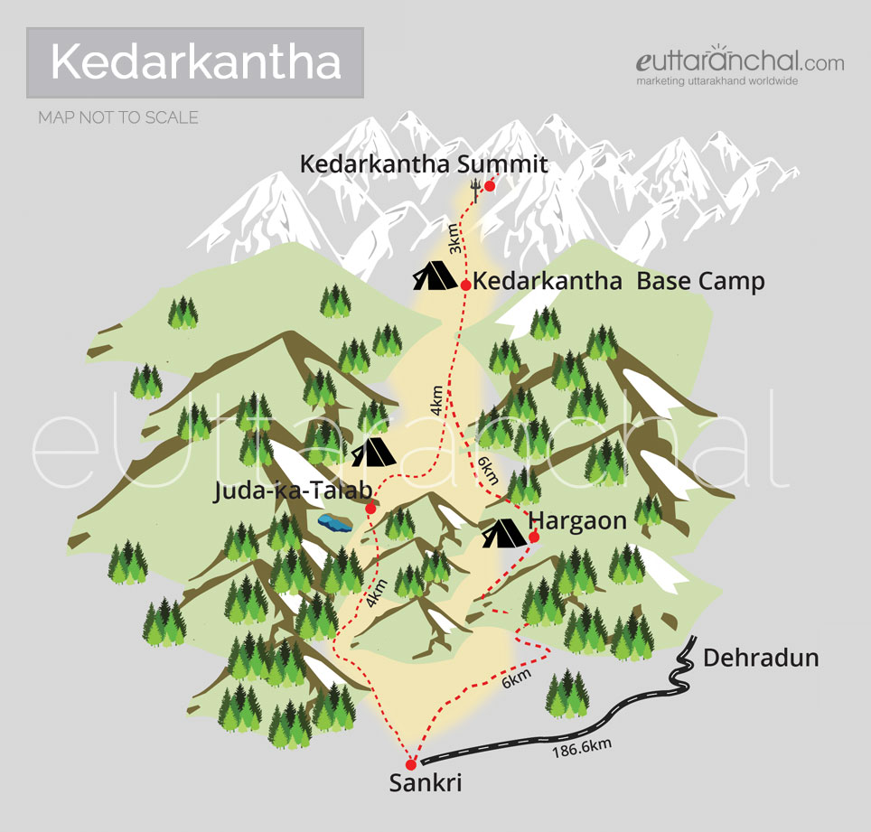 Kedarkantha Trek Tourist Map