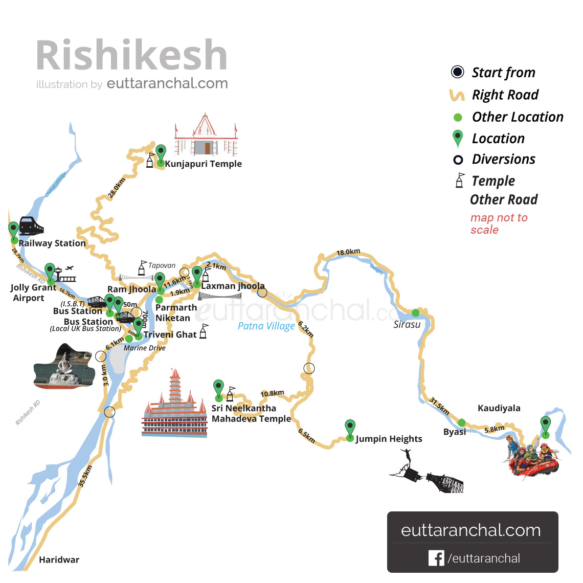 Rishikesh Tourist Map